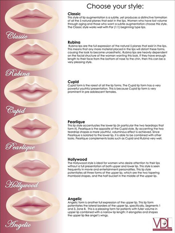 Cara Mengetahui Sifat Seseorang dari Bentuk Bibir